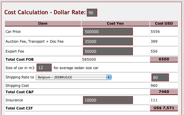 Export cost calculator